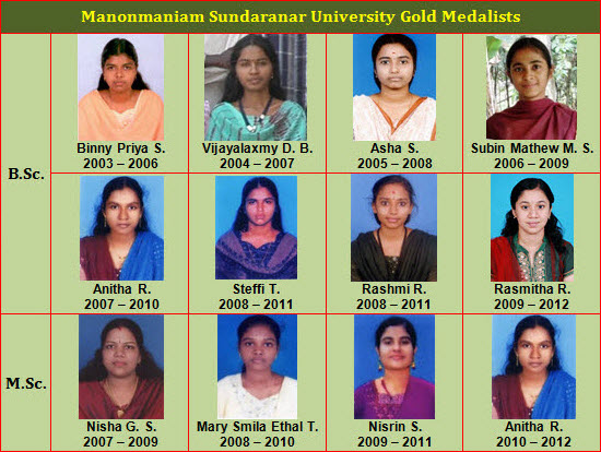 University Gold Medals