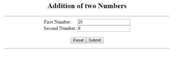 Addition of two numbers